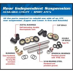 Kit suspension arrière indépendant ALL BALLS Polaris